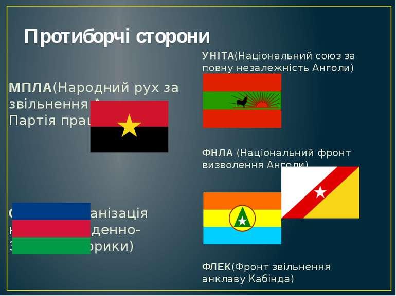 Протиборчі сторони МПЛА(Народний рух за звільнення Анголи— Партія праці) СВА...