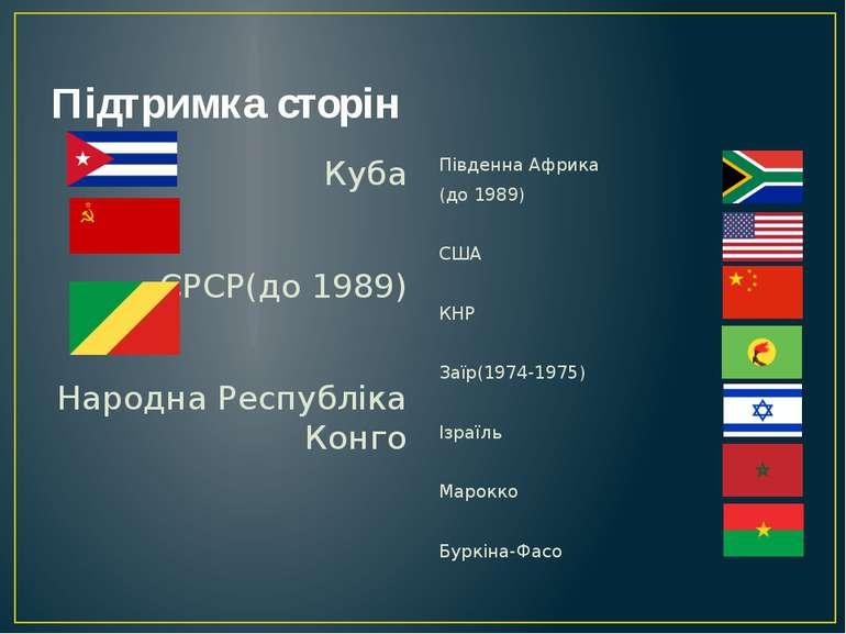 Підтримка сторін Куба СРСР(до 1989) Народна Республіка Конго Південна Африка ...