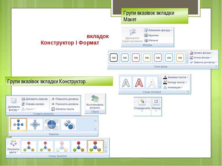 Редагування і форматування об'єктів SmartArt здійснюється з використанням еле...