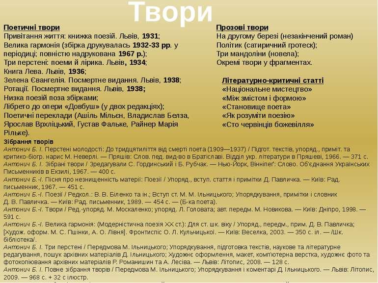 Твори Поетичні твори Привітання життя: книжка поезій. Львів, 1931; Велика гар...