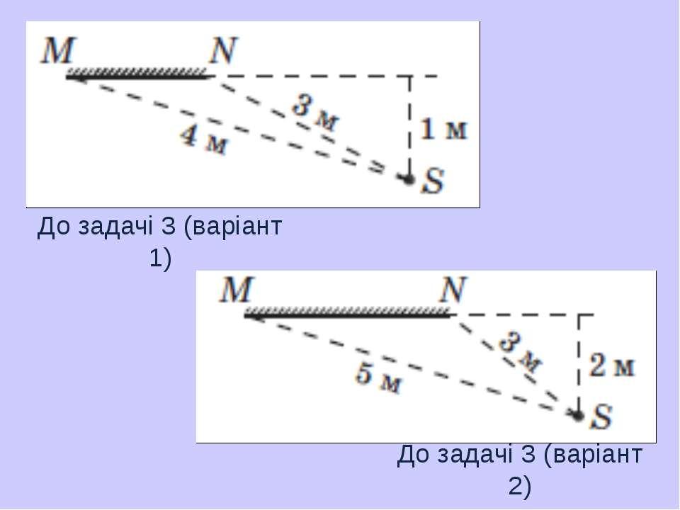 До задачі 3 (варіант 1) До задачі 3 (варіант 2)