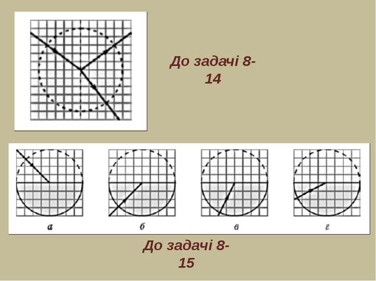 До задачі 8-14 До задачі 8-15