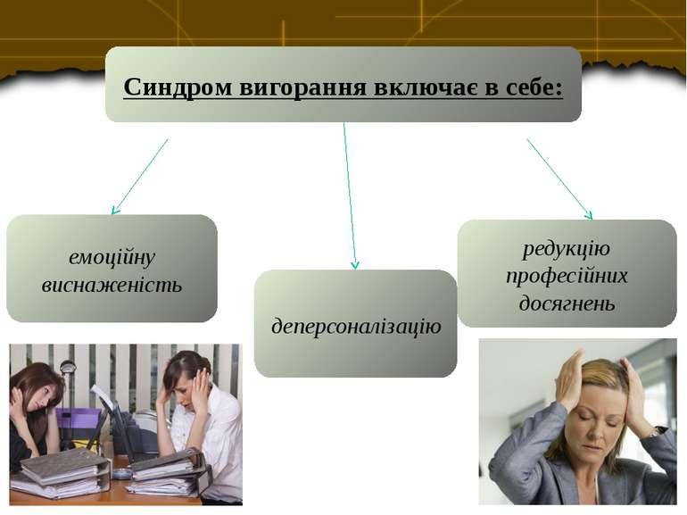 Синдром вигорання включає в себе: емоційну виснаженість деперсоналізацію реду...