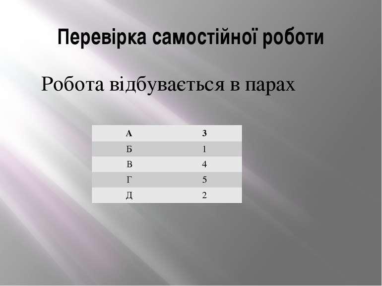 Перевірка самостійної роботи Робота відбувається в парах А 3 Б 1 В 4 Г 5 Д 2
