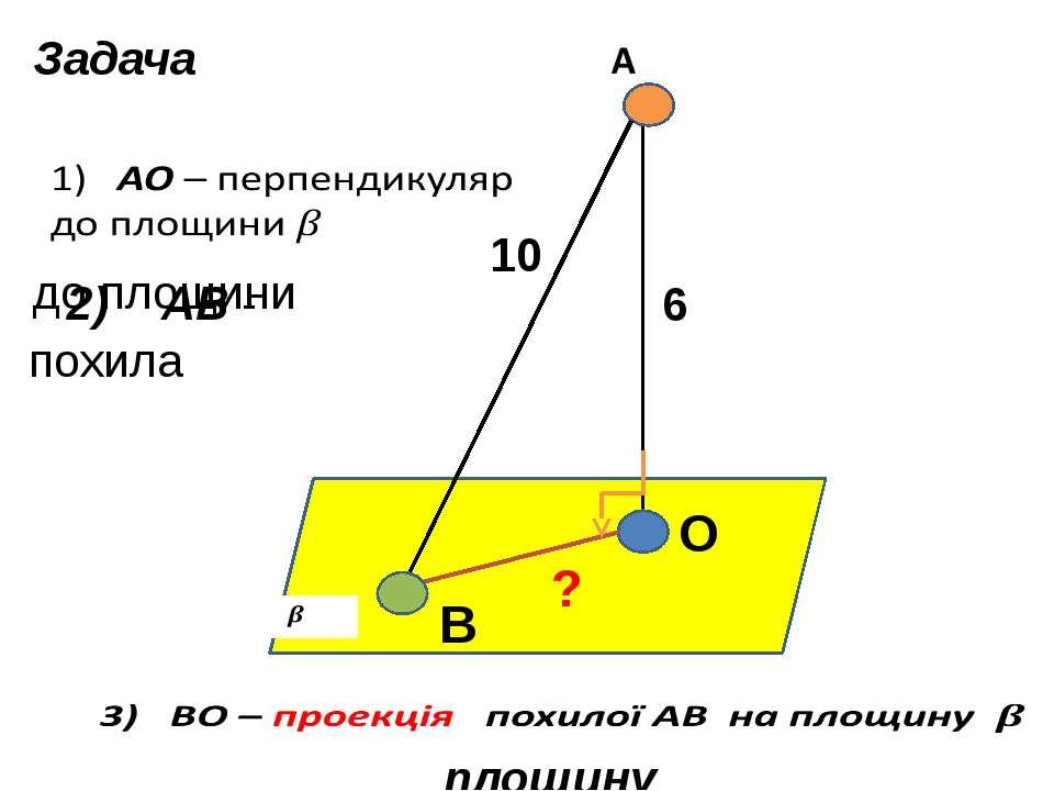 О В 2) АВ - похила 10 6 ? Задача