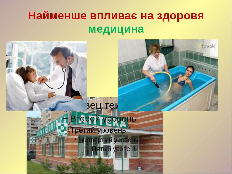 Найменше впливає на здоровя медицина