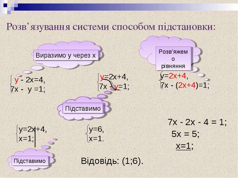 Розв'язування системи способом підстановки: 7х - 2х - 4 = 1; 5х = 5; х=1; Від...