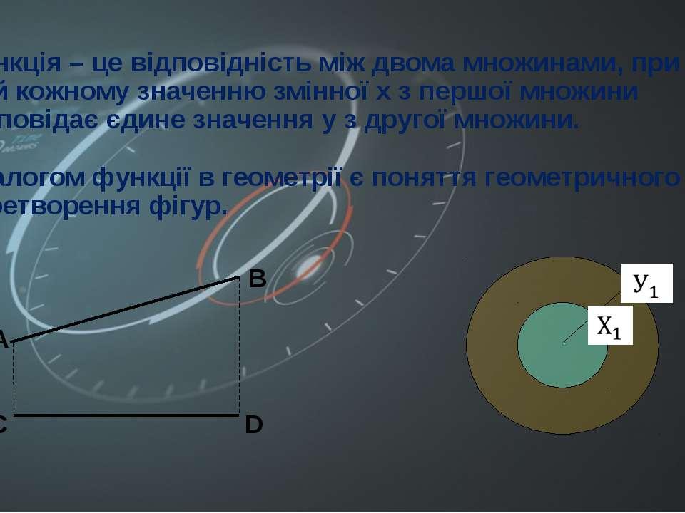 Функція – це відповідність між двома множинами, при якій кожному значенню змі...