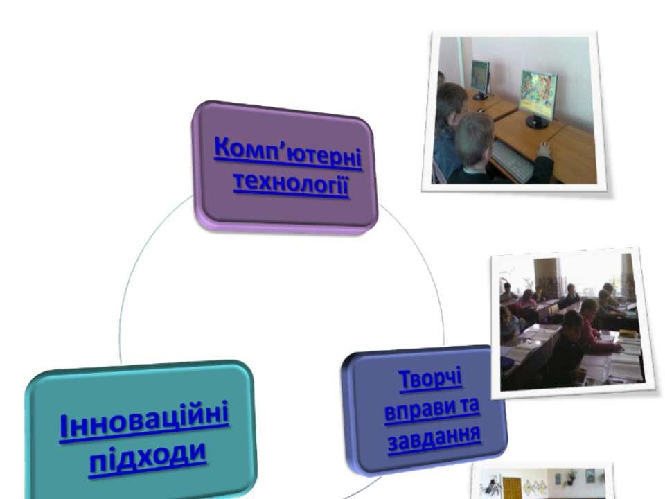 Навчальна діяльність *