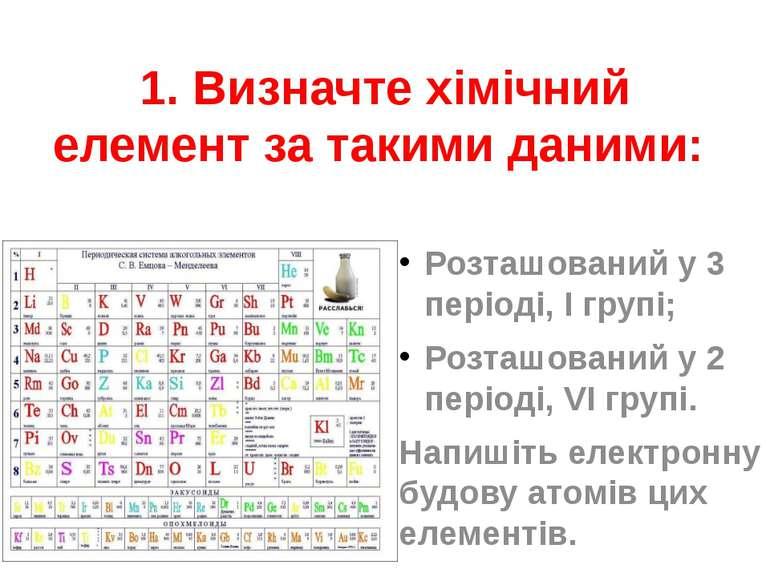 1. Визначте хімічний елемент за такими даними: Розташований у 3 періоді, І гр...