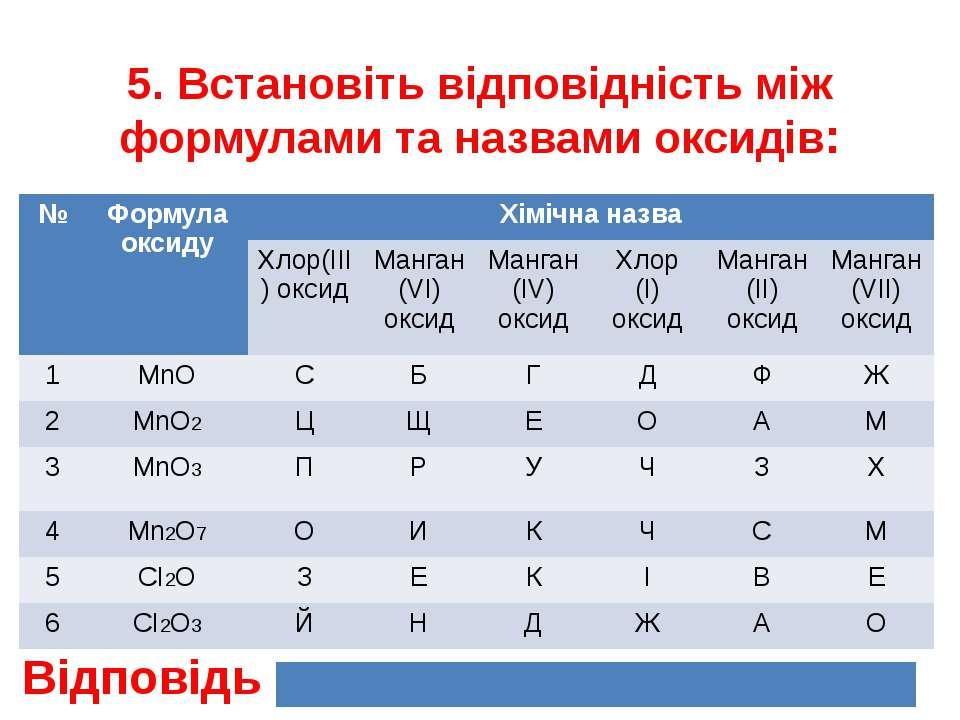 5. Встановіть відповідність між формулами та назвами оксидів: Відповідь № Фор...