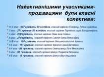 Найактивнішими учасниками-продавцями були класні колективи: 11-А клас - 407 г...