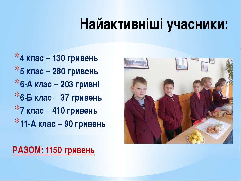 Найактивніші учасники: 4 клас – 130 гривень 5 клас – 280 гривень 6-А клас – 2...