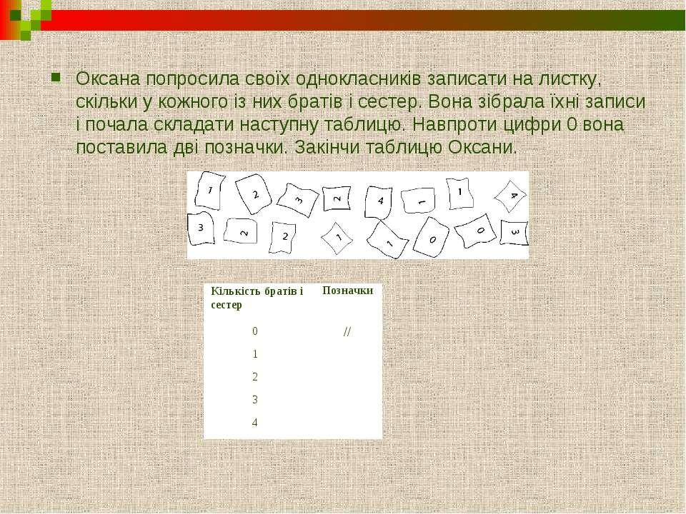 Оксана попросила своїх однокласників записати на листку, скільки у кожного із...