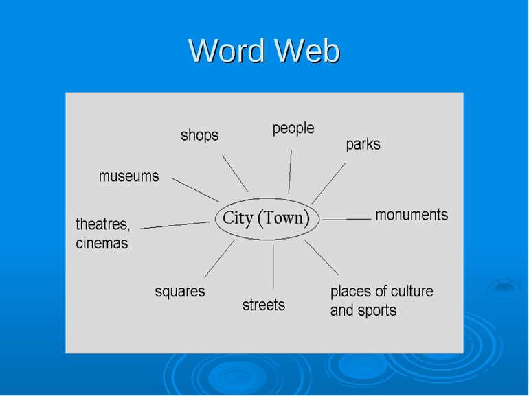 Word Web