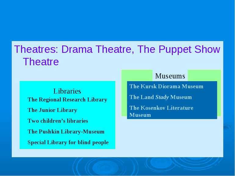 Theatres: Drama Theatre, The Puppet Show Theatre