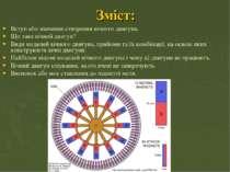 Зміст: Вступ або значення створення вічного двигуна. Що таке вічний двигун? В...
