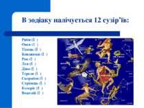 В зодіаку налічується 12 сузір'їв: Риби ( ) Овен ( ) Тілець ( ) Близнюки ( ) ...