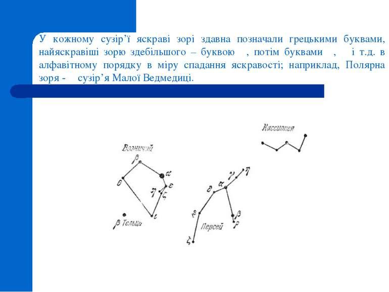 У кожному сузір'ї яскраві зорі здавна позначали грецькими буквами, найяскраві...