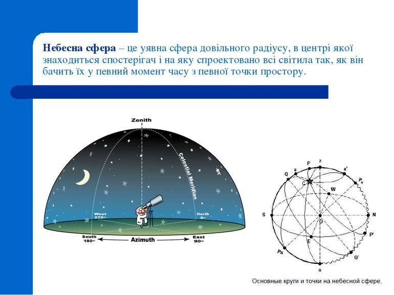 Небесна сфера – це уявна сфера довільного радіусу, в центрі якої знаходиться ...