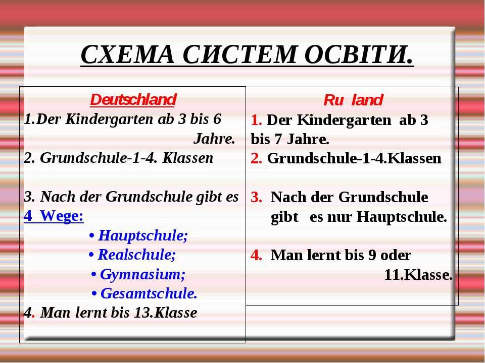 СХЕМА СИСТЕМ ОСВІТИ. Deutschland Der Kindergarten аb 3 bis 6 Jahre. 2. Grunds...