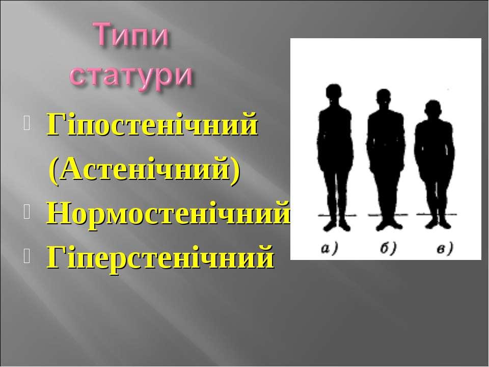 Гіпостенічний (Астенічний) Нормостенічний Гіперстенічний