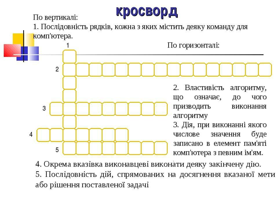 кросворд п р о г р а м а 1 е з у л ь т а т и в н і с т ь 2 и с в о ї т и п 3 ...