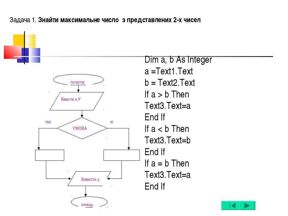 Задача 1. Знайти максимальне число з представлених 2-х чисел Dim a, b As Inte...
