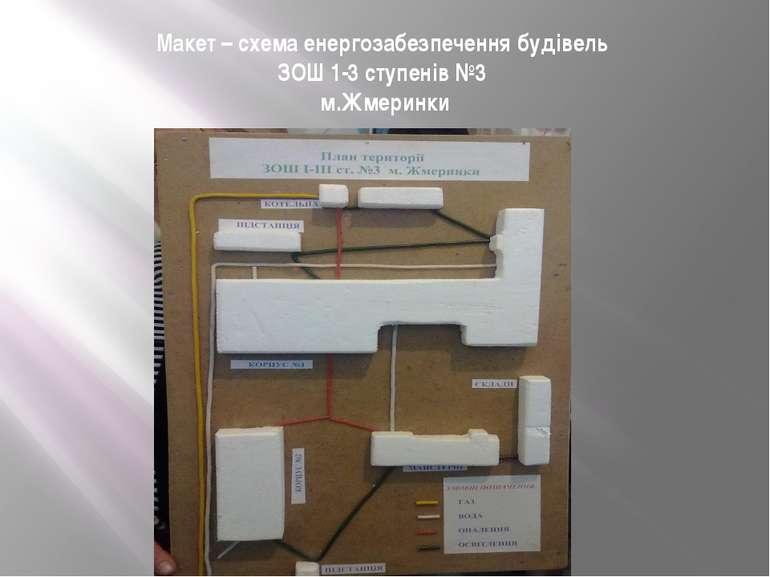 Макет – схема енергозабезпечення будівель ЗОШ 1-3 ступенів №3 м.Жмеринки