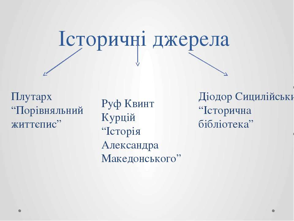 """Історичні джерела Плутарх """"Порівняльний життєпис"""" Руф Квинт Курцій """"Історія А..."""