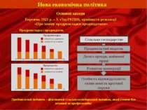 Нова економічна політика Продовольчий податок – фіксований сільськогосподарсь...