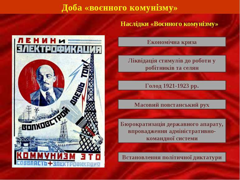 Доба «воєнного комунізму» Наслідки «Воєнного комунізму» Економічна криза Голо...
