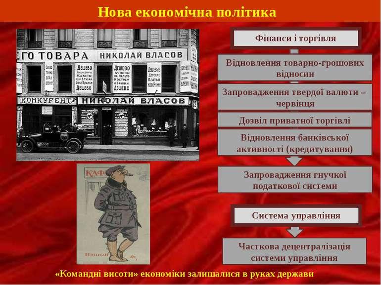 Нова економічна політика Фінанси і торгівля Запровадження твердої валюти – че...