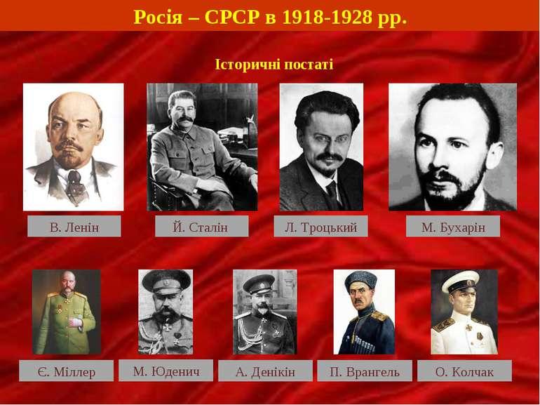 Росія – СРСР в 1918-1928 рр. В. Ленін Історичні постаті Й. Сталін М. Бухарін ...