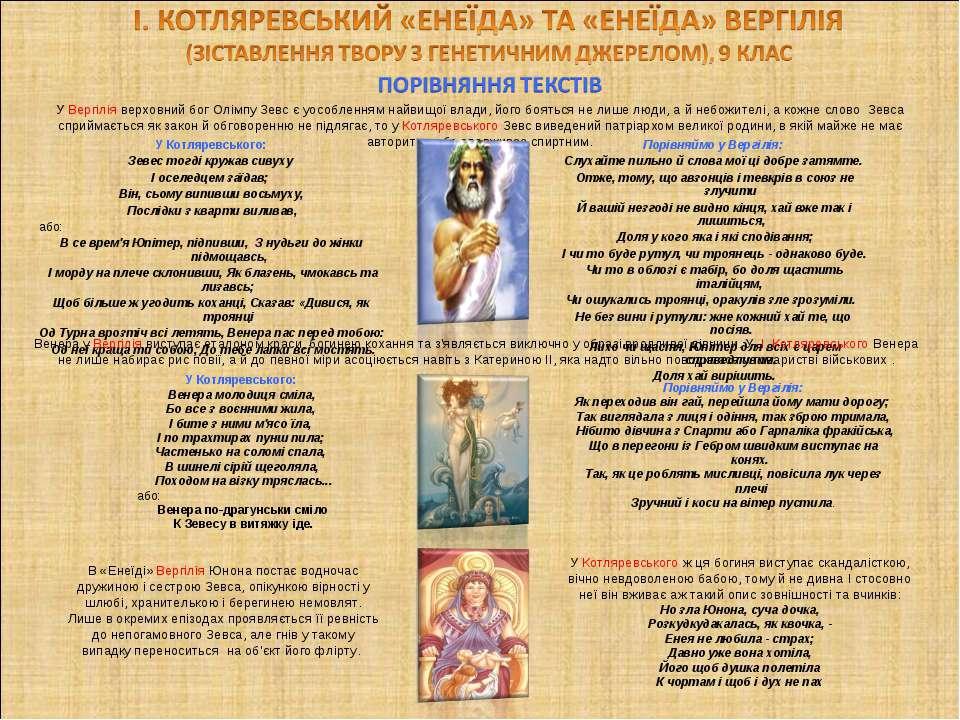 У Котляревського: Зевес тогді кружав сивуху І оселедцем заїдав; Він, сьому ви...