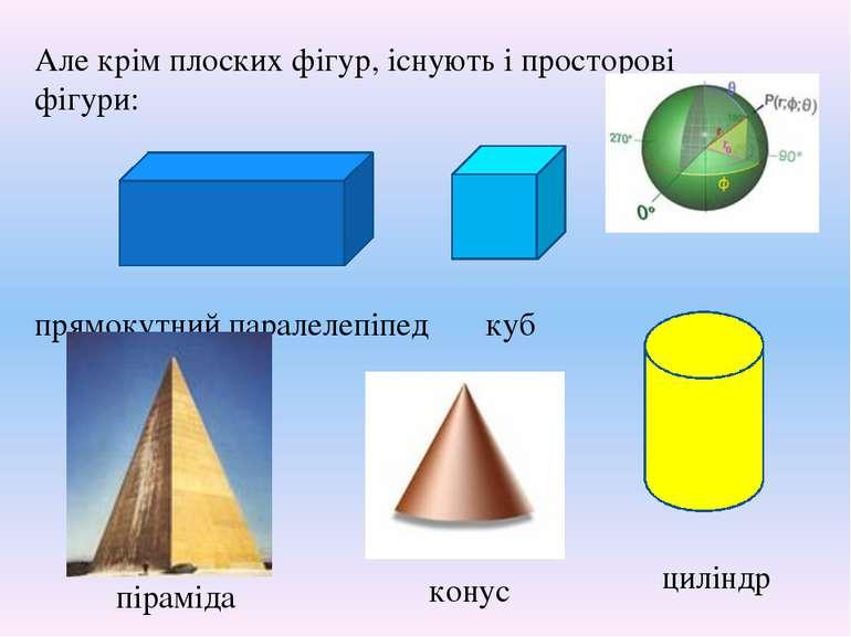 Але крім плоских фігур, існують і просторові фігури: прямокутний паралелепіпе...
