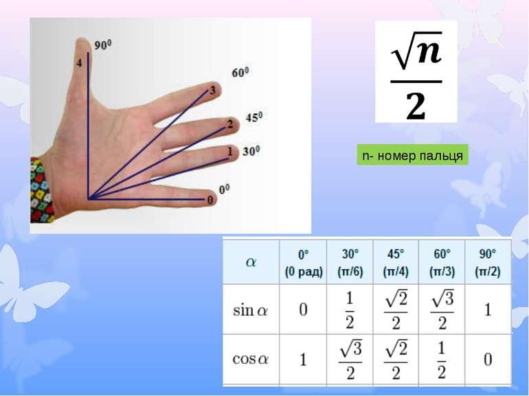 n- номер пальця