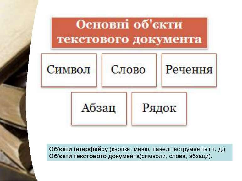 Об'єкти інтерфейсу (кнопки, меню, панелі інструментів і т. д.) Об'єкти тексто...