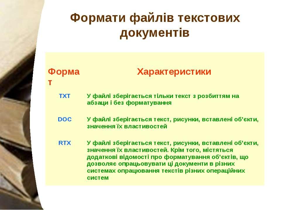 Формати файлів текстових документів Формат Характеристики TXT У файлі зберіга...