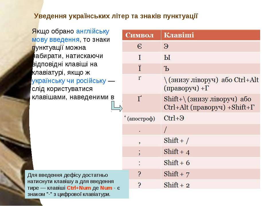 Уведення українських літер та знаків пунктуації Якщо обрано англійську мову в...