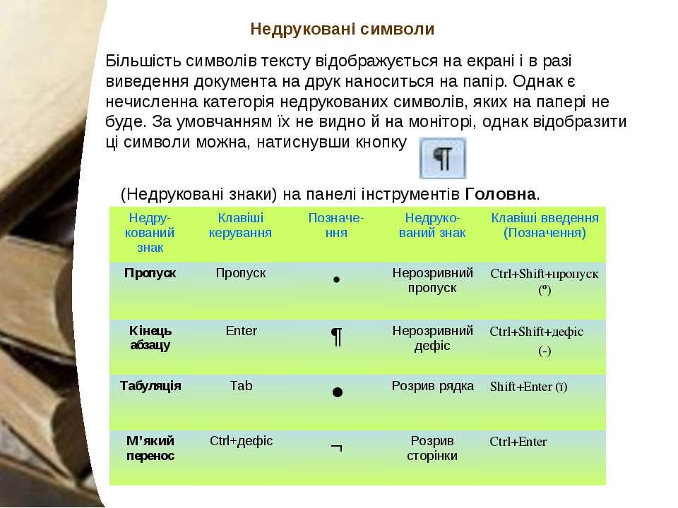 Недруковані символи  Більшість символів тексту відображується на екрані і в ...