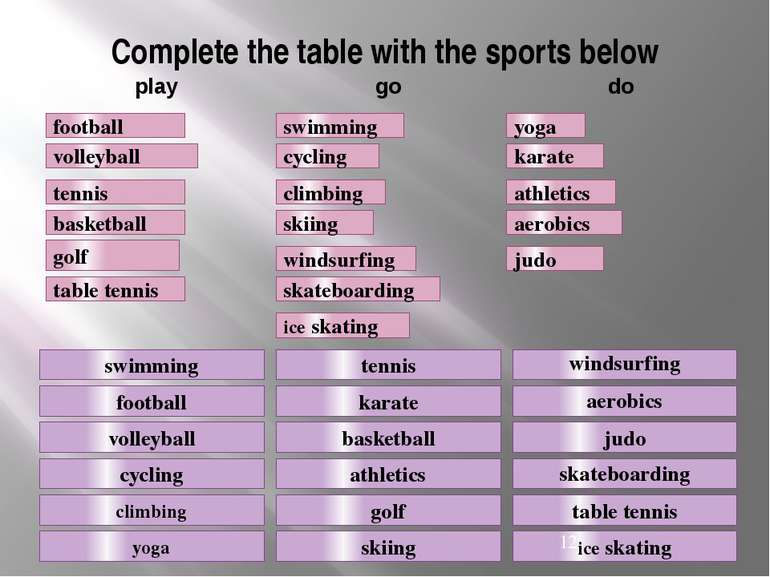 Complete the table with the sports below swimming football volleyball cycling...