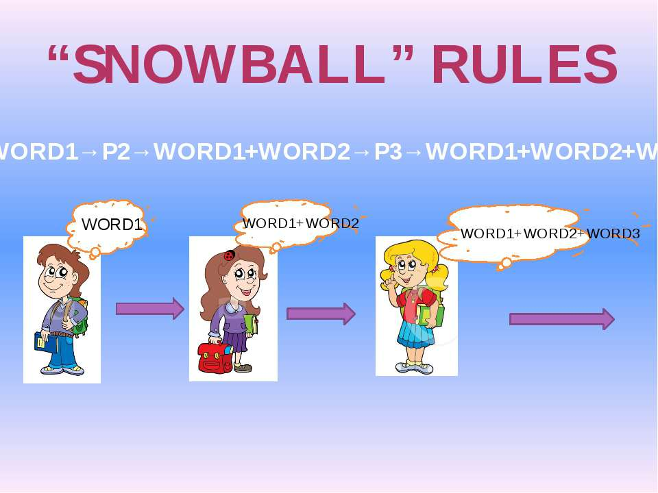 """SNOWBALL"" RULES P1→WORD1→P2→WORD1+WORD2→P3→WORD1+WORD2+WORD3 WORD1 WORD1+WOR..."
