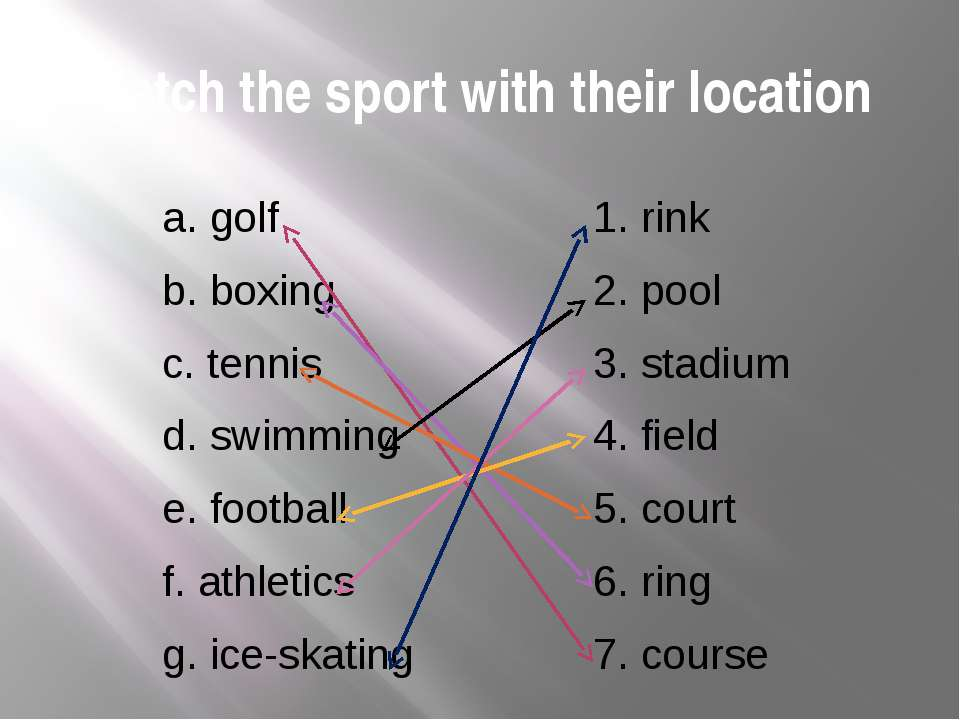 Match the sport with their location a. golf 1. rink b. boxing 2. pool с.tenni...