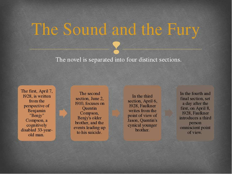 The Sound and the Fury The novel is separated into four distinct sections.
