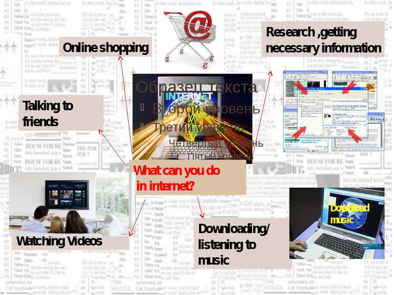 What can you do in internet? Talking to friends Online shopping Watching Vide...