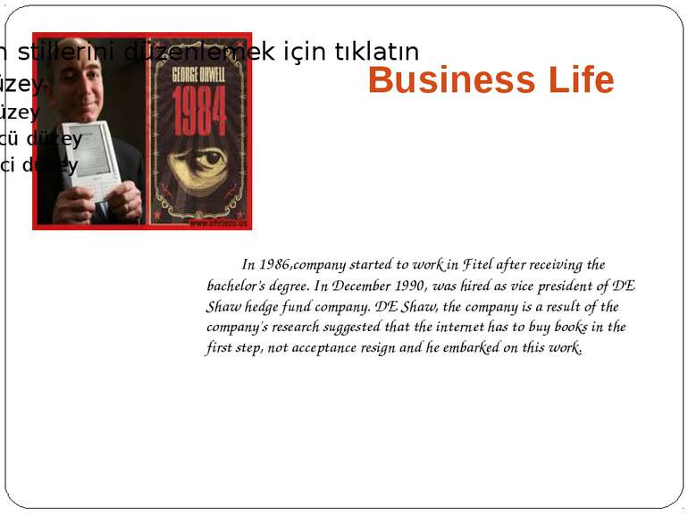 Business Life In 1986,company started to work in Fitel after receiving the ba...