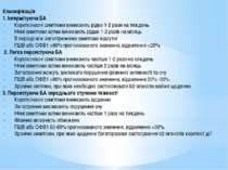 Класифікація 1. Інтермітуюча БА ·Короткочасні симптоми виникають рідк...