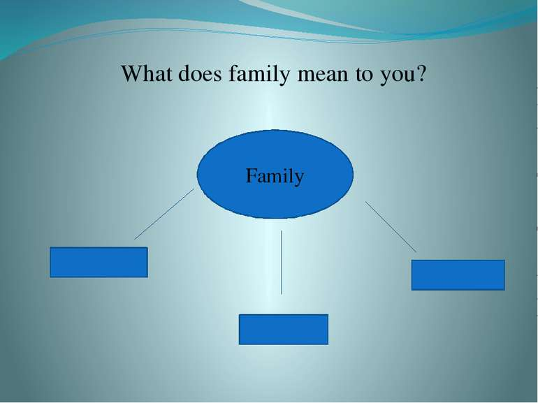 What is the most important in family? relationships