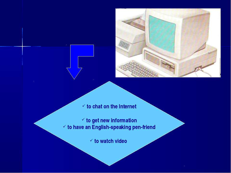 to chat on the Internet to get new information to have an English-speaking pe...